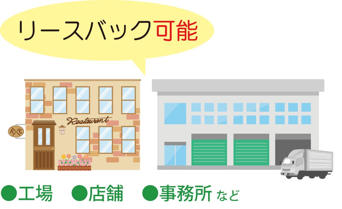 工場、店舗、事務所などリースバック可能